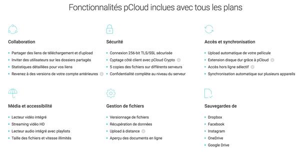 Avantages Stockage cloud