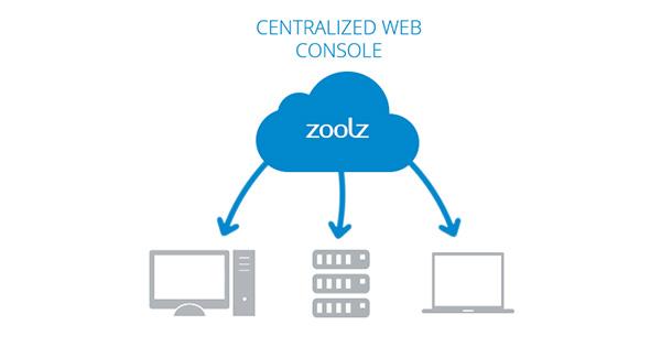 Récupération fichiers Zoolz