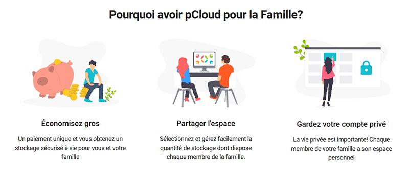 Pourquoi pCloud Famille
